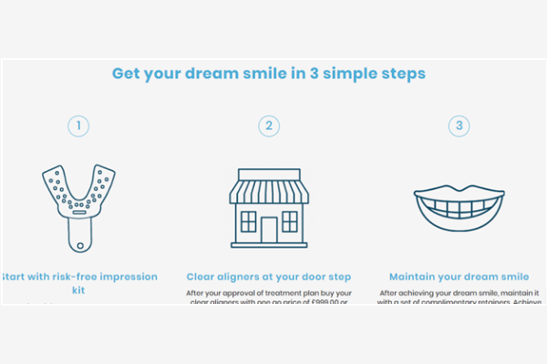 Align Your Teeth With The Best Aligners In Town Available At Straight My Teeth™