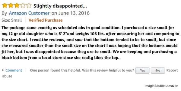 Disappointed Review From Amazon