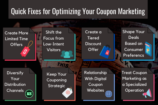 Fix Your Coupon Marketing Strategy with 8 Simple Steps