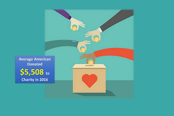 Discovering The Living And Spending Habits Of Average American Households