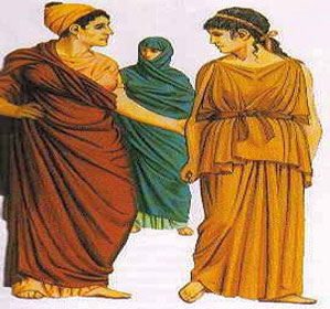 Early History of Clothing
