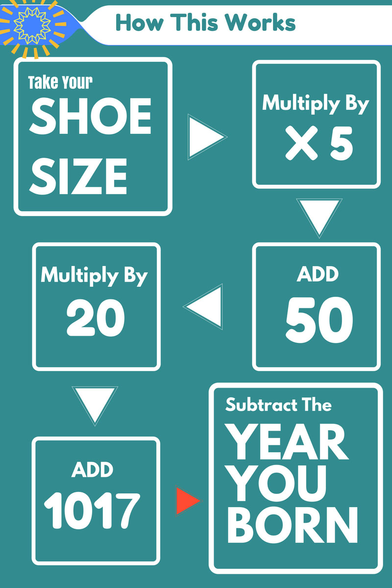 Your Shoe Size Can Tell Your Age Learn How